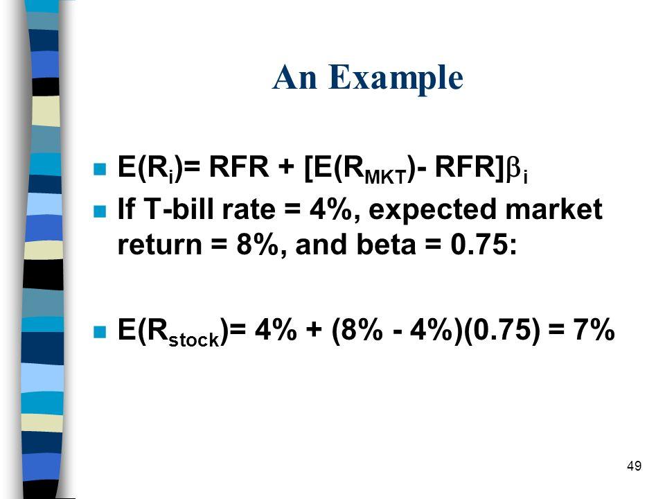 An Example E(Ri)= RFR + [E(RMKT)- RFR]i